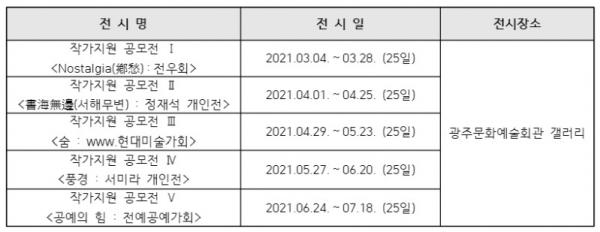 2021문예회관갤러리.전시일정.보도자료.jpg